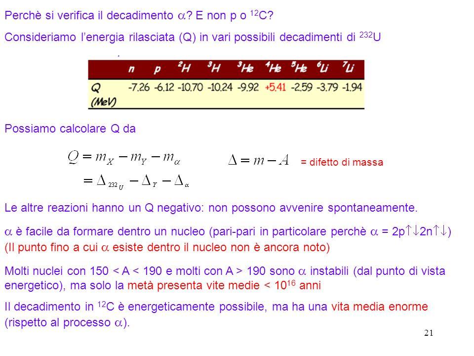 Perchè si verifica il decadimento a E non p o 12C