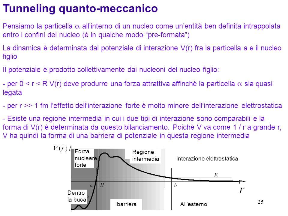 Tunneling quanto-meccanico