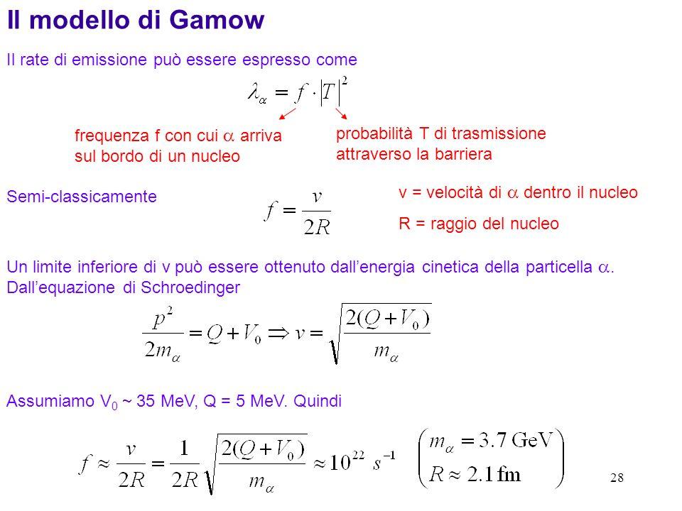 Il modello di Gamow Il rate di emissione può essere espresso come