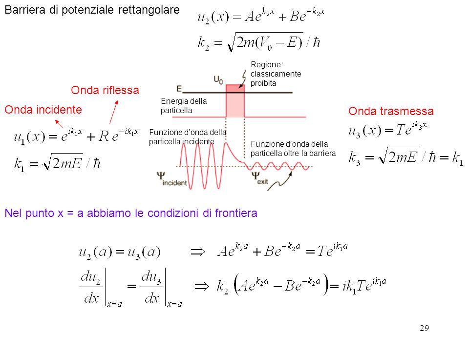Barriera di potenziale rettangolare