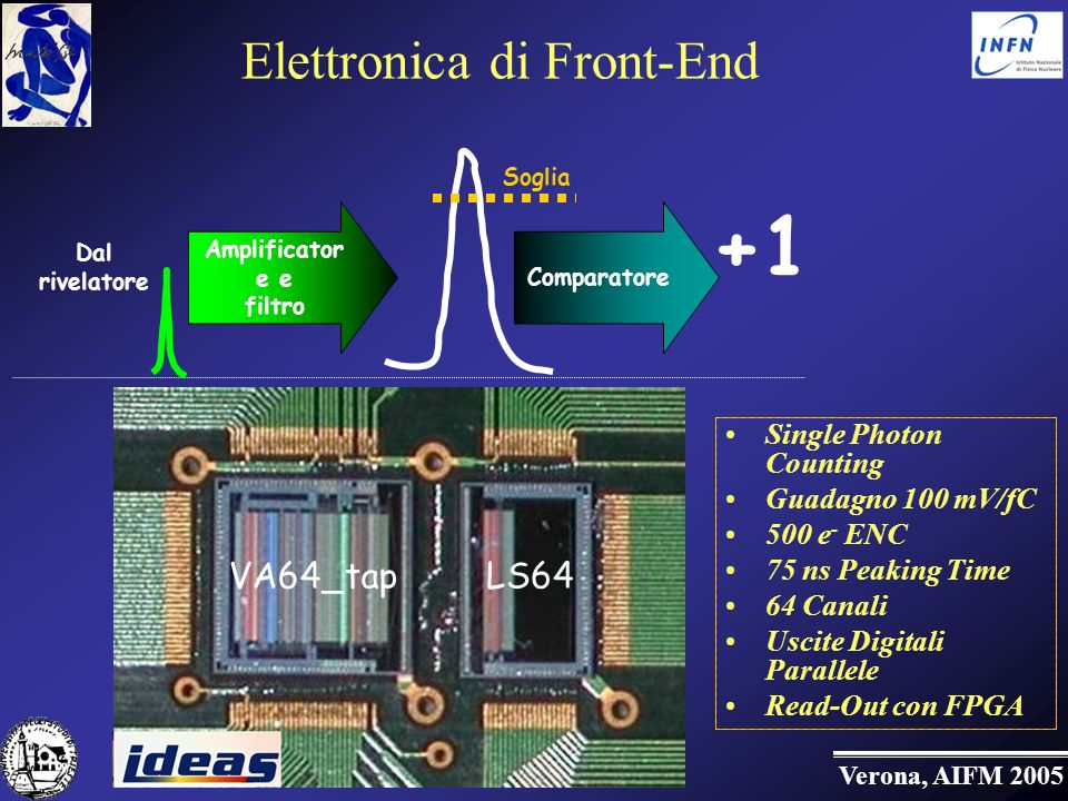 Elettronica di Front-End