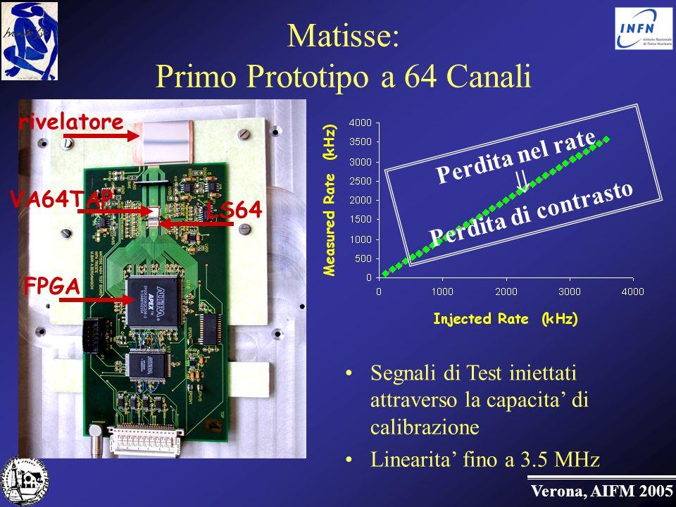 Matisse: Primo Prototipo a 64 Canali