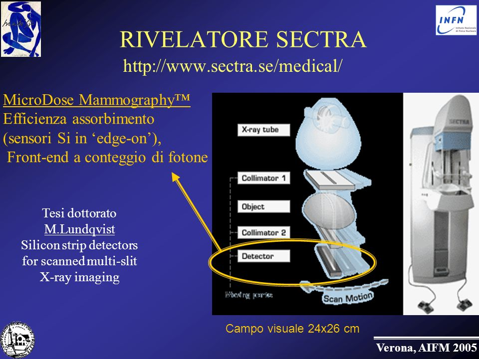RIVELATORE SECTRA http://www.sectra.se/medical/ MicroDose Mammography™