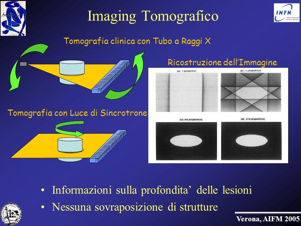 Imaging Tomografico Informazioni sulla profondita' delle lesioni