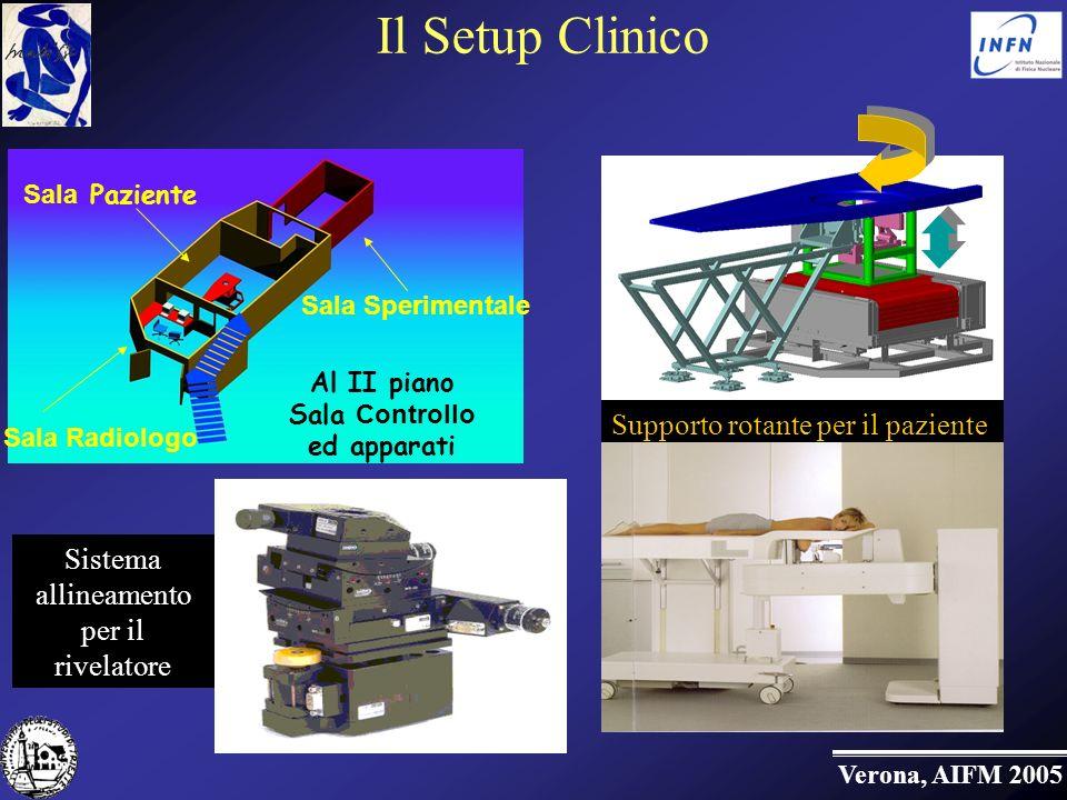 Sistema allineamento per il rivelatore