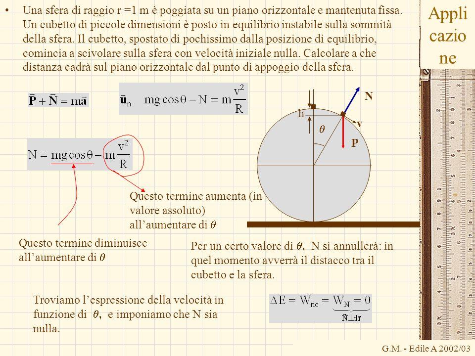 Una sfera di raggio r =1 m è poggiata su un piano orizzontale e mantenuta fissa. Un cubetto di piccole dimensioni è posto in equilibrio instabile sulla sommità della sfera. Il cubetto, spostato di pochissimo dalla posizione di equilibrio, comincia a scivolare sulla sfera con velocità iniziale nulla. Calcolare a che distanza cadrà sul piano orizzontale dal punto di appoggio della sfera.