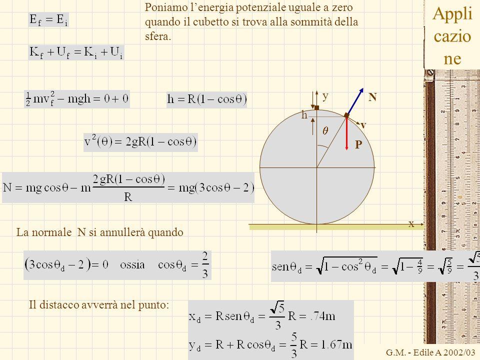 Poniamo l'energia potenziale uguale a zero quando il cubetto si trova alla sommità della sfera.