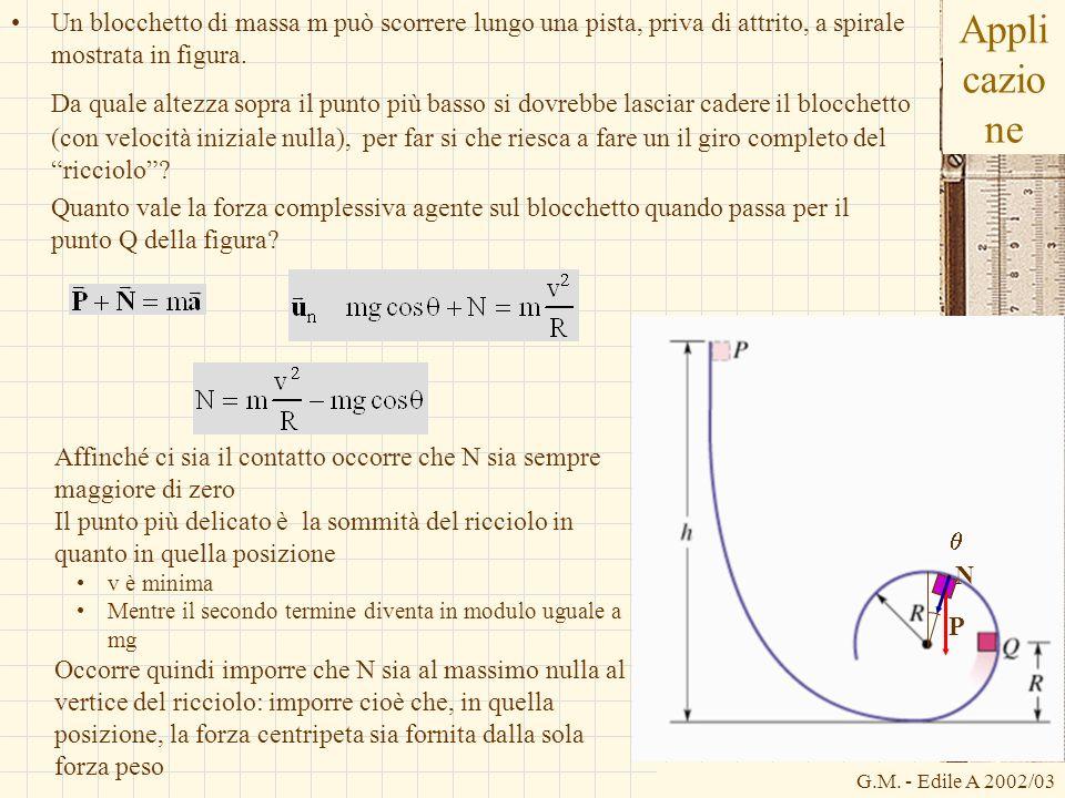Un blocchetto di massa m può scorrere lungo una pista, priva di attrito, a spirale mostrata in figura.