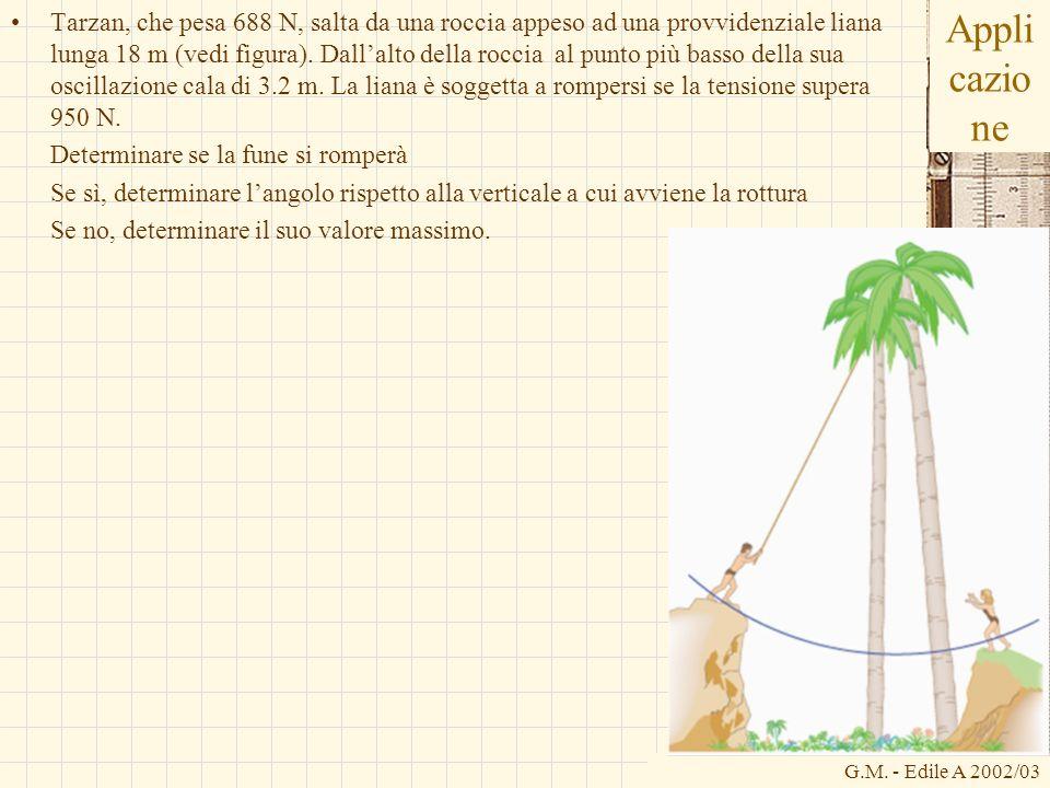 Tarzan, che pesa 688 N, salta da una roccia appeso ad una provvidenziale liana lunga 18 m (vedi figura). Dall'alto della roccia al punto più basso della sua oscillazione cala di 3.2 m. La liana è soggetta a rompersi se la tensione supera 950 N.