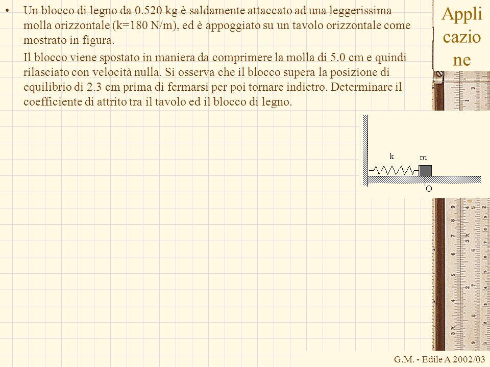 Un blocco di legno da 0.520 kg è saldamente attaccato ad una leggerissima molla orizzontale (k=180 N/m), ed è appoggiato su un tavolo orizzontale come mostrato in figura.