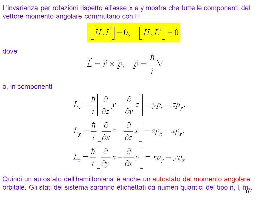 L'invarianza per rotazioni rispetto all'asse x e y mostra che tutte le componenti del vettore momento angolare commutano con H