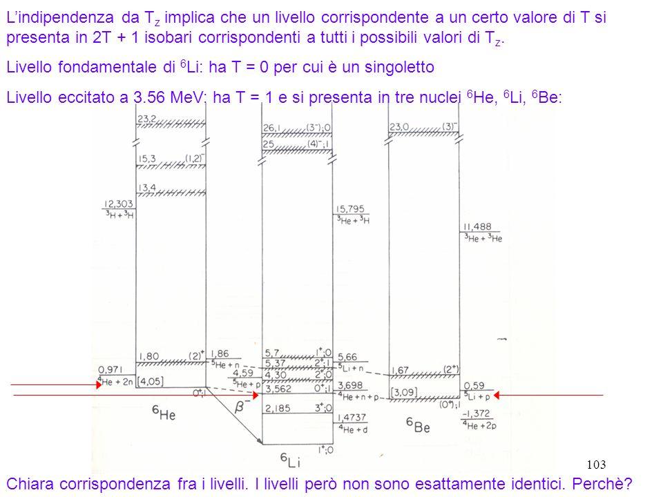 L'indipendenza da Tz implica che un livello corrispondente a un certo valore di T si presenta in 2T + 1 isobari corrispondenti a tutti i possibili valori di Tz.