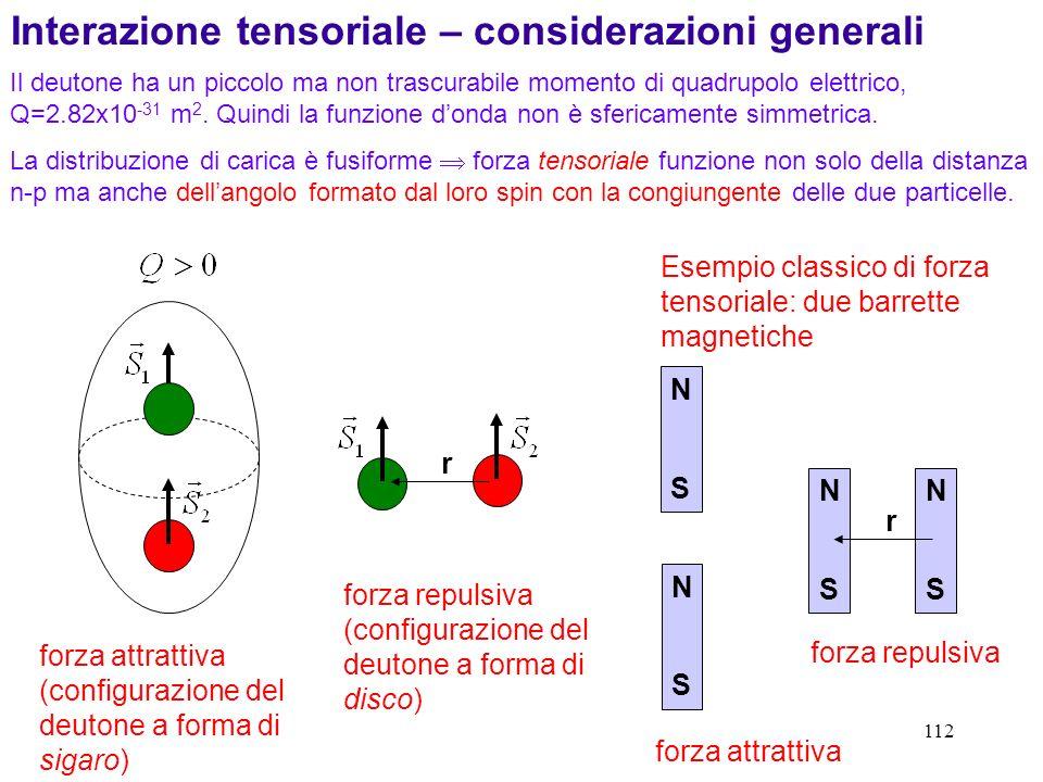 Interazione tensoriale – considerazioni generali
