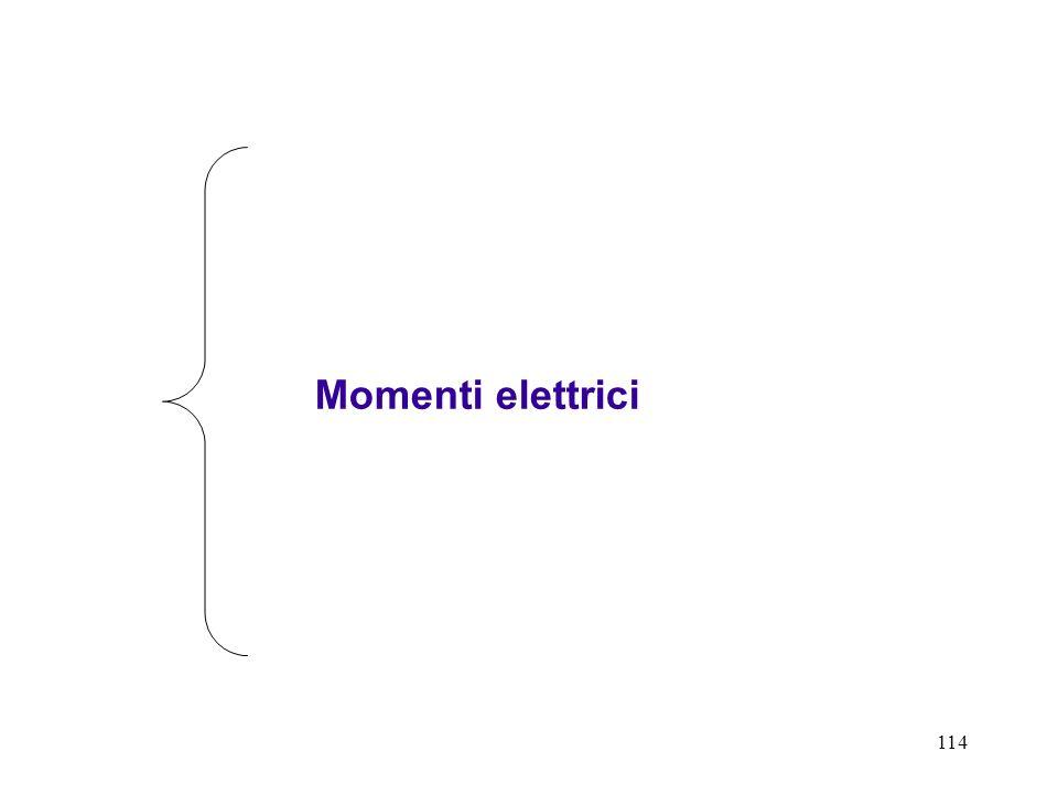 Momenti elettrici