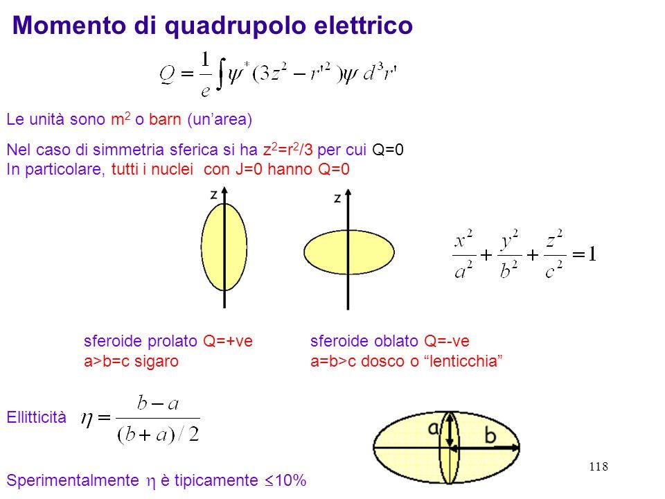 Momento di quadrupolo elettrico