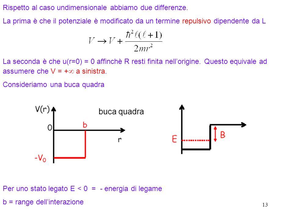 buca quadra Rispetto al caso undimensionale abbiamo due differenze.