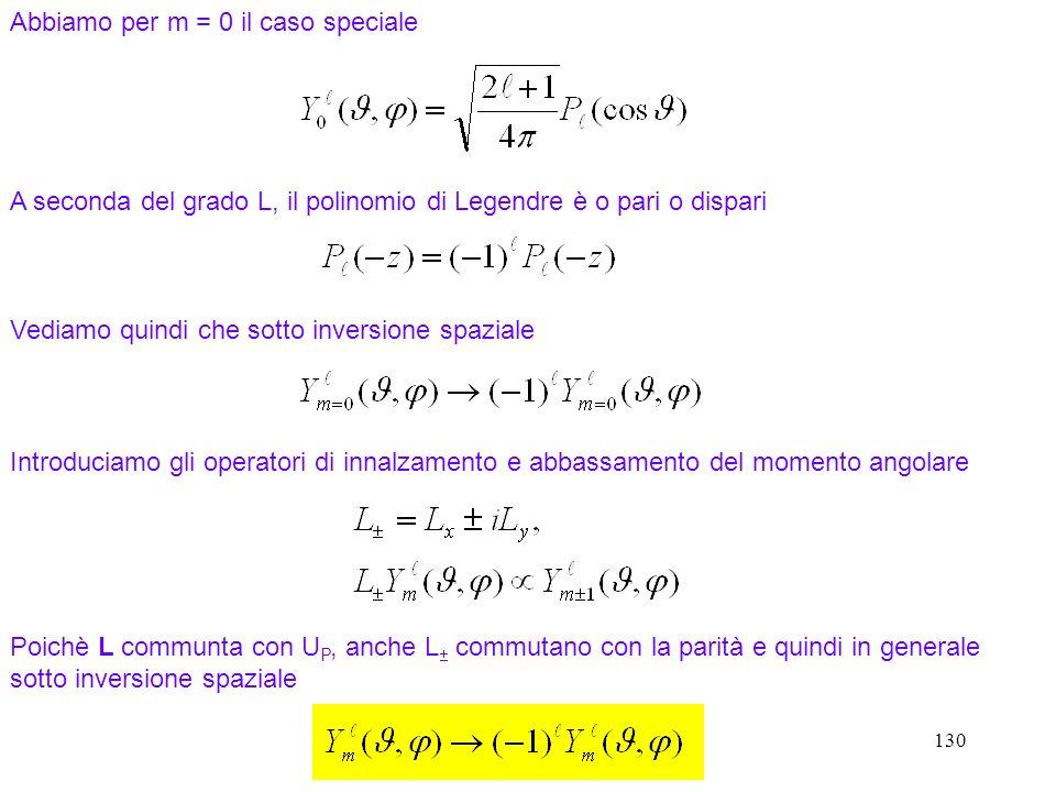 Abbiamo per m = 0 il caso speciale