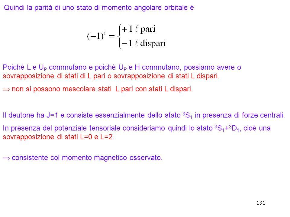 Quindi la parità di uno stato di momento angolare orbitale è