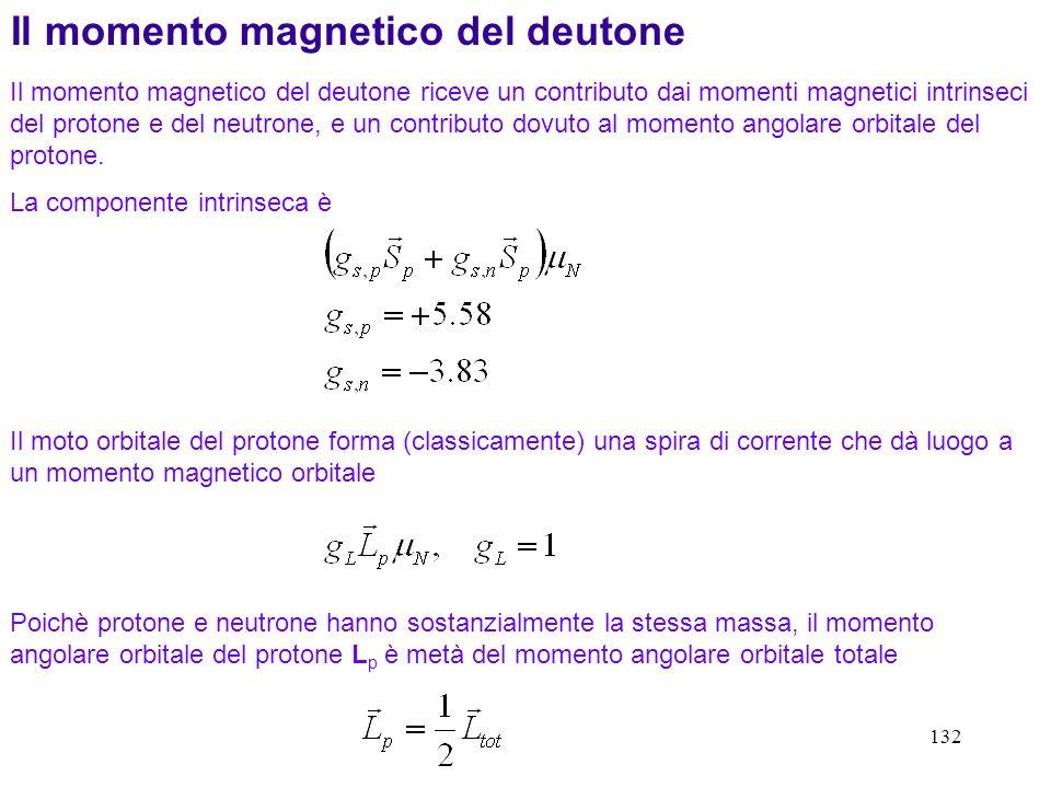 Il momento magnetico del deutone
