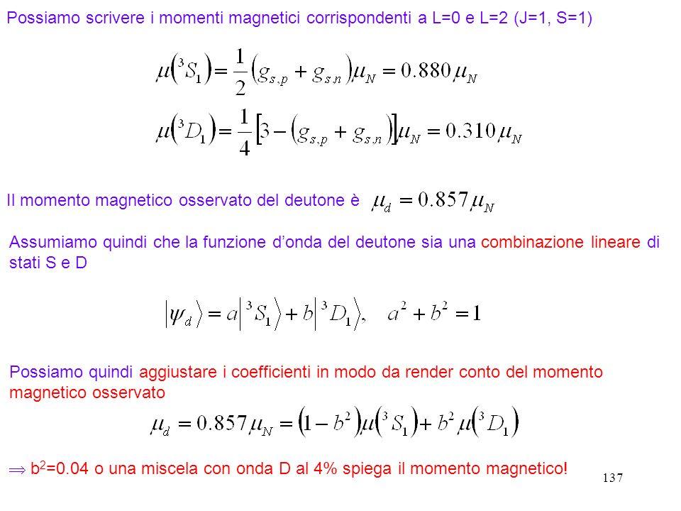 Il momento magnetico osservato del deutone è