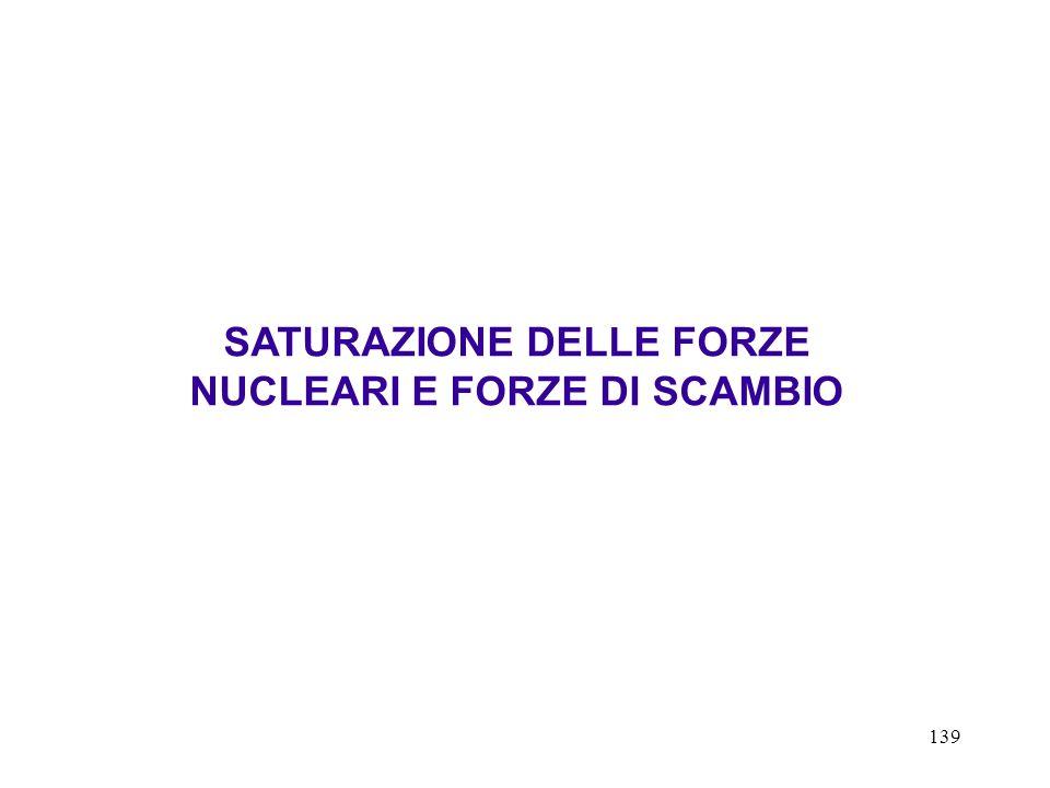SATURAZIONE DELLE FORZE NUCLEARI E FORZE DI SCAMBIO