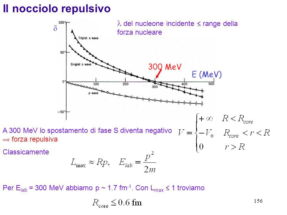 Il nocciolo repulsivo l del nucleone incidente  range della forza nucleare.