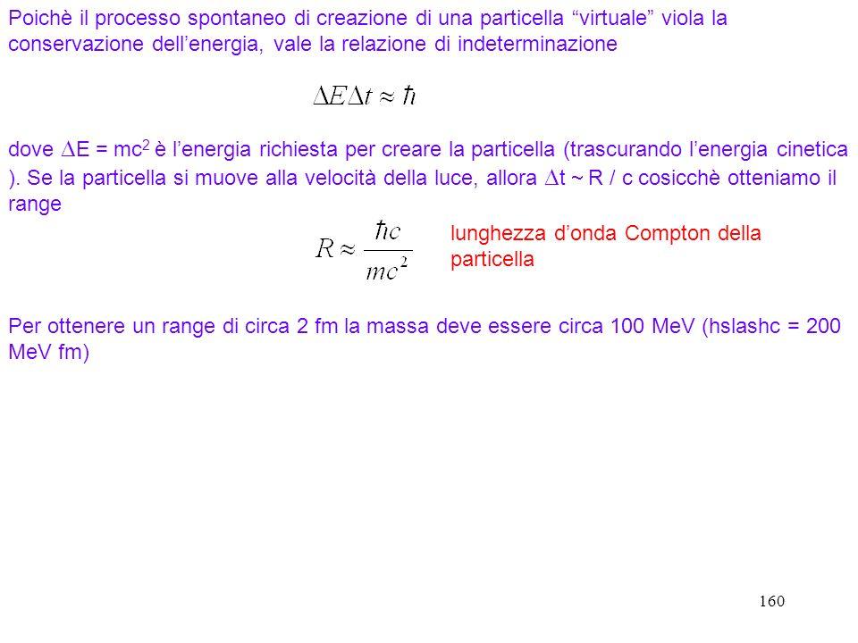 lunghezza d'onda Compton della particella