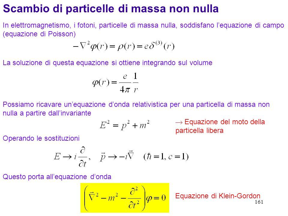 Scambio di particelle di massa non nulla