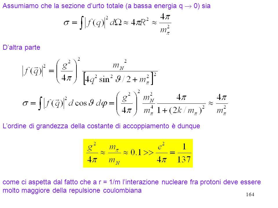 Assumiamo che la sezione d'urto totale (a bassa energia q  0) sia