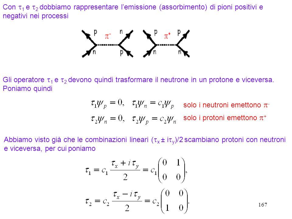 solo i neutroni emettono p-