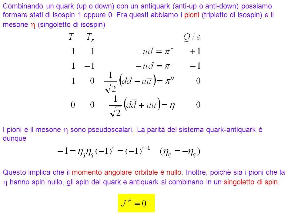 Combinando un quark (up o down) con un antiquark (anti-up o anti-down) possiamo formare stati di isospin 1 oppure 0. Fra questi abbiamo i pioni (tripletto di isospin) e il mesone  (singoletto di isospin)