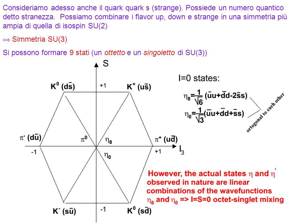 Consideriamo adesso anche il quark quark s (strange)