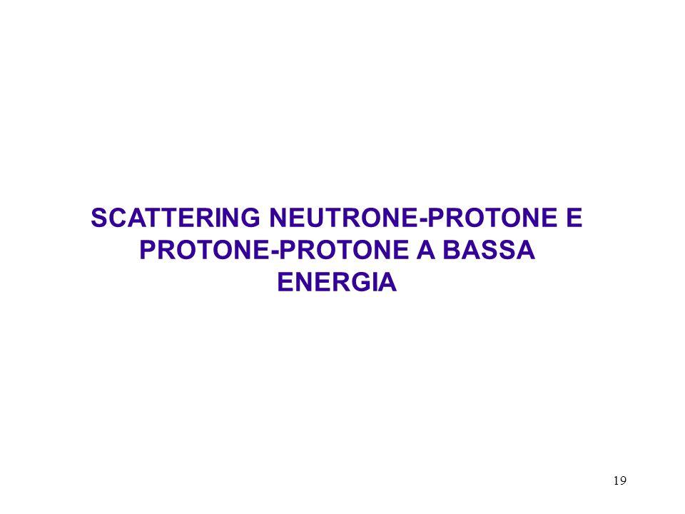 SCATTERING NEUTRONE-PROTONE E PROTONE-PROTONE A BASSA ENERGIA