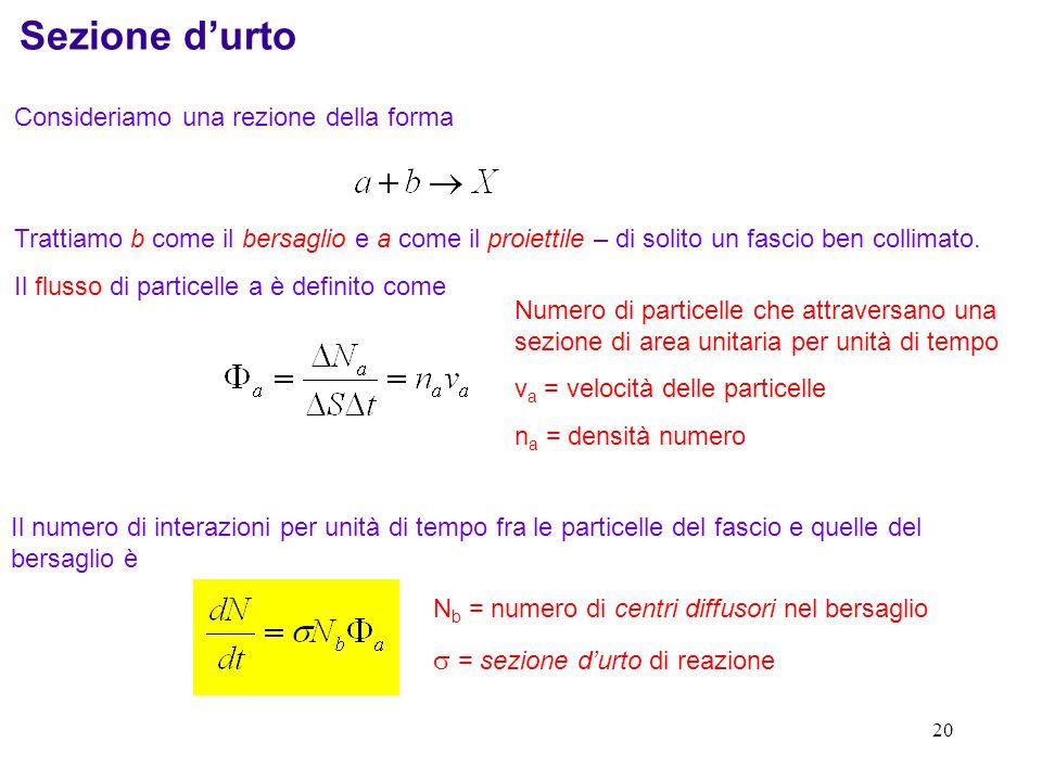 Sezione d'urto s = sezione d'urto di reazione