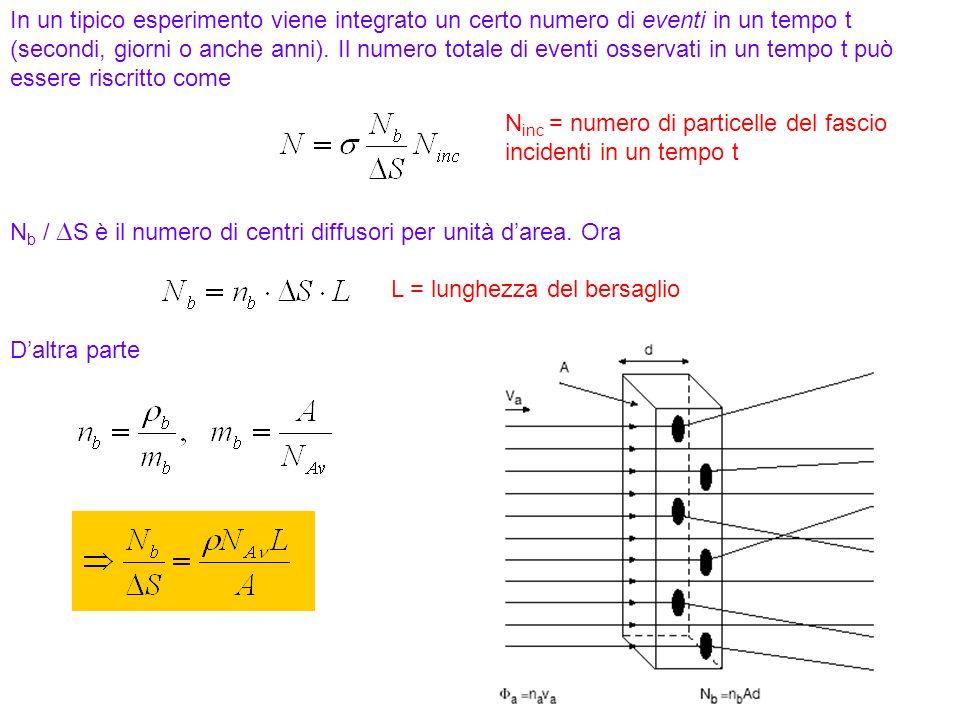 In un tipico esperimento viene integrato un certo numero di eventi in un tempo t (secondi, giorni o anche anni). Il numero totale di eventi osservati in un tempo t può essere riscritto come