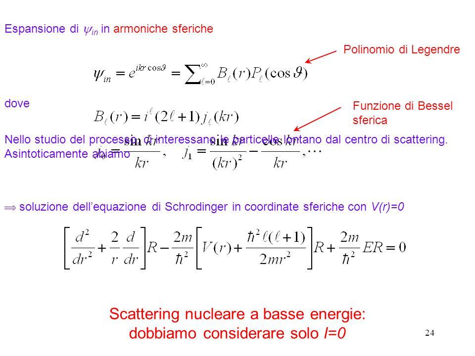 Scattering nucleare a basse energie: dobbiamo considerare solo l=0
