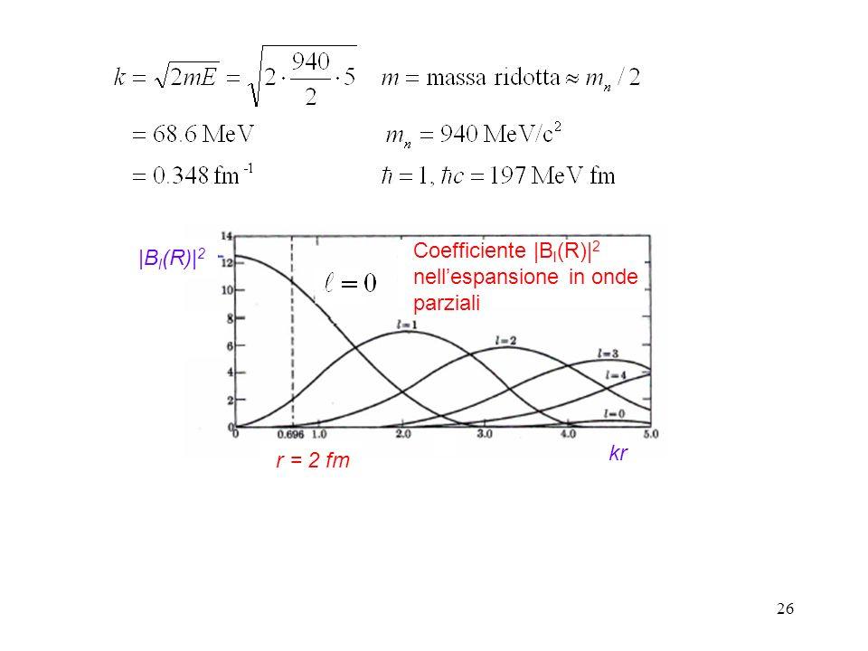 Coefficiente |Bl(R)|2 nell'espansione in onde parziali |Bl(R)|2