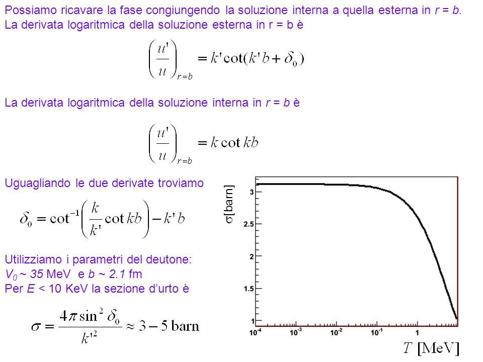 Possiamo ricavare la fase congiungendo la soluzione interna a quella esterna in r = b. La derivata logaritmica della soluzione esterna in r = b è