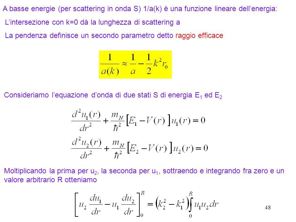 L'intersezione con k=0 dà la lunghezza di scattering a