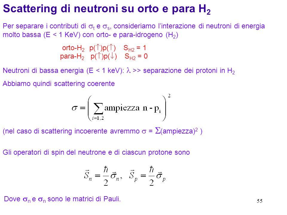 Scattering di neutroni su orto e para H2