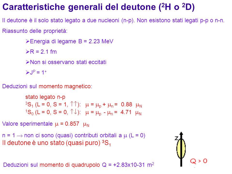 Caratteristiche generali del deutone (2H o 2D)