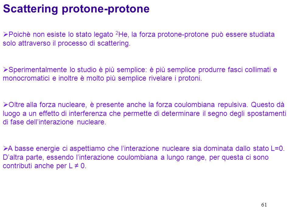 Scattering protone-protone