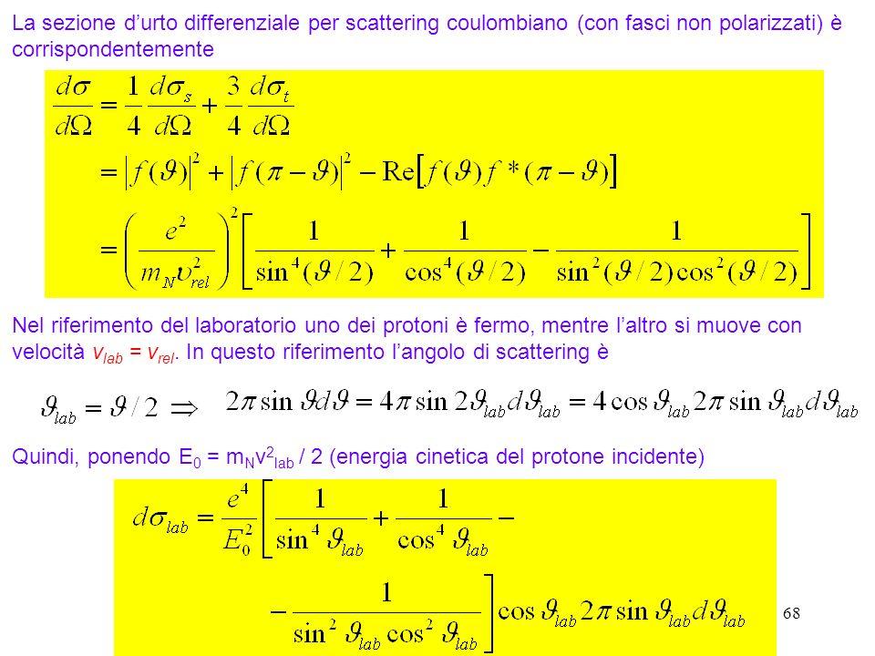 La sezione d'urto differenziale per scattering coulombiano (con fasci non polarizzati) è corrispondentemente