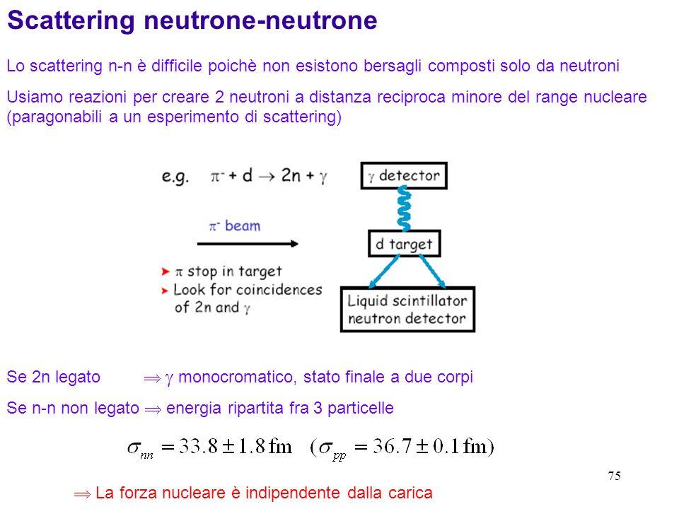 Scattering neutrone-neutrone