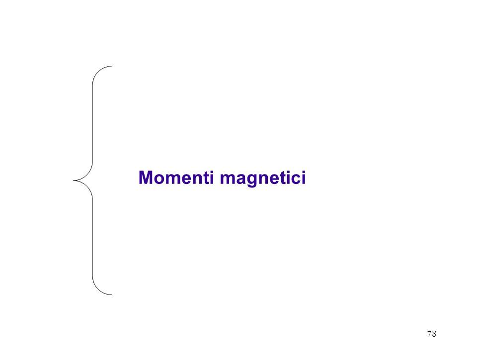 Momenti magnetici