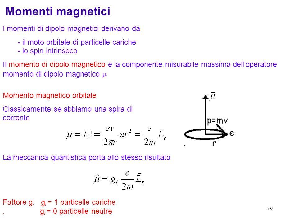 Momenti magnetici I momenti di dipolo magnetici derivano da