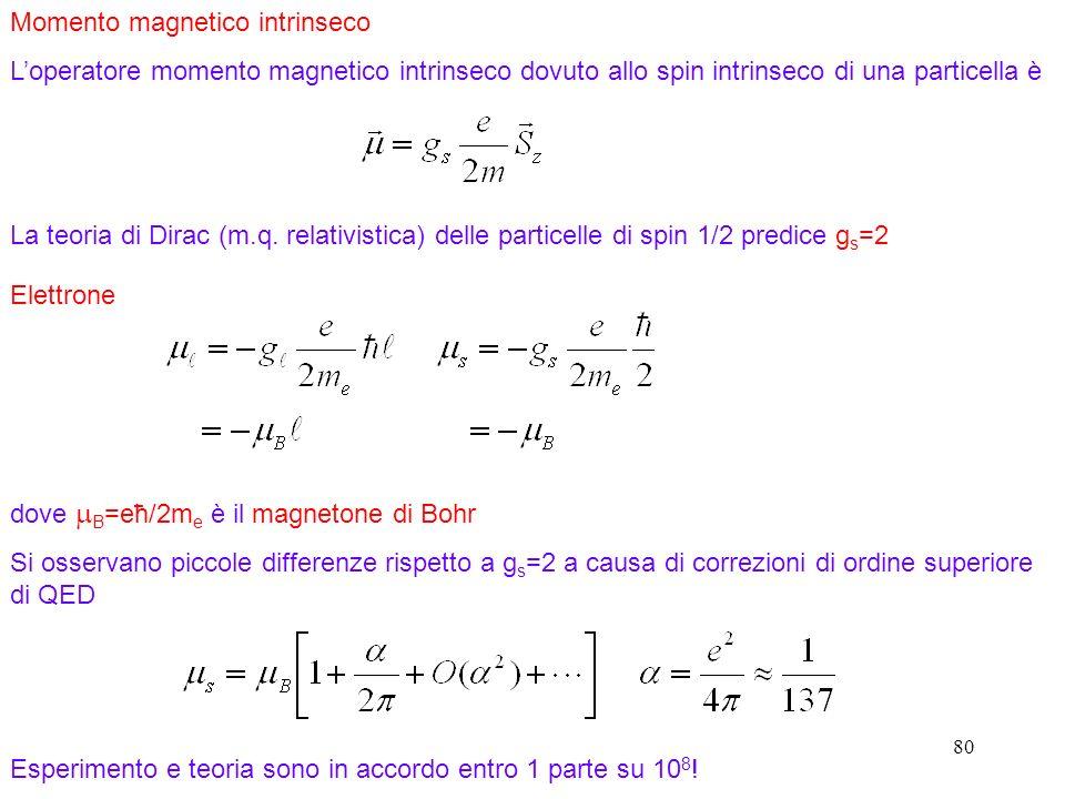 Momento magnetico intrinseco