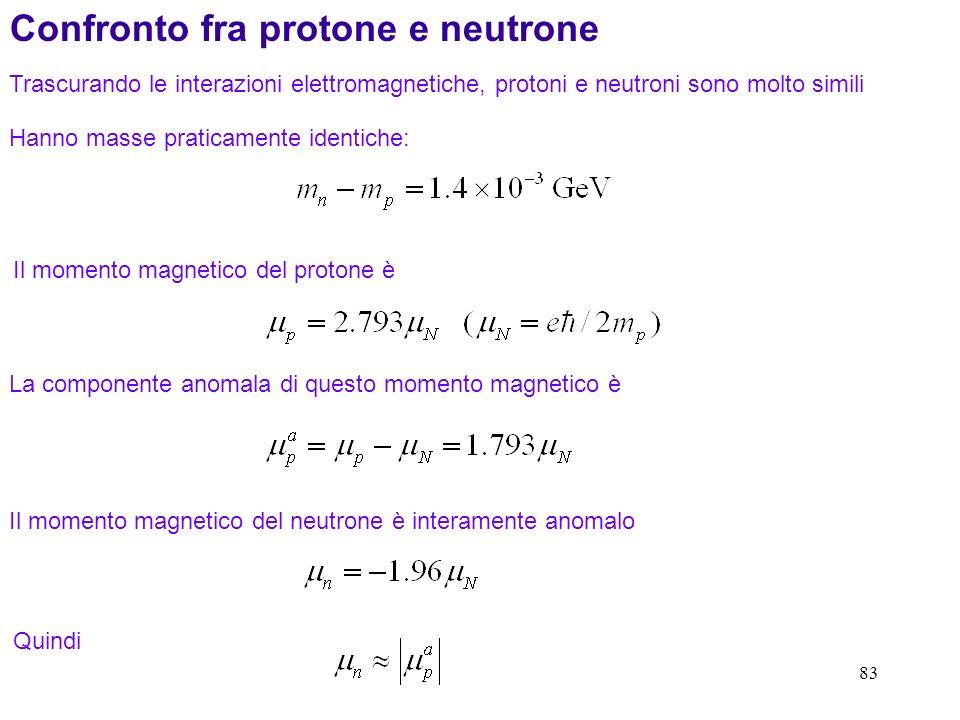 Confronto fra protone e neutrone