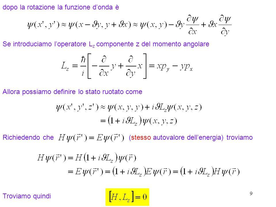 dopo la rotazione la funzione d'onda è