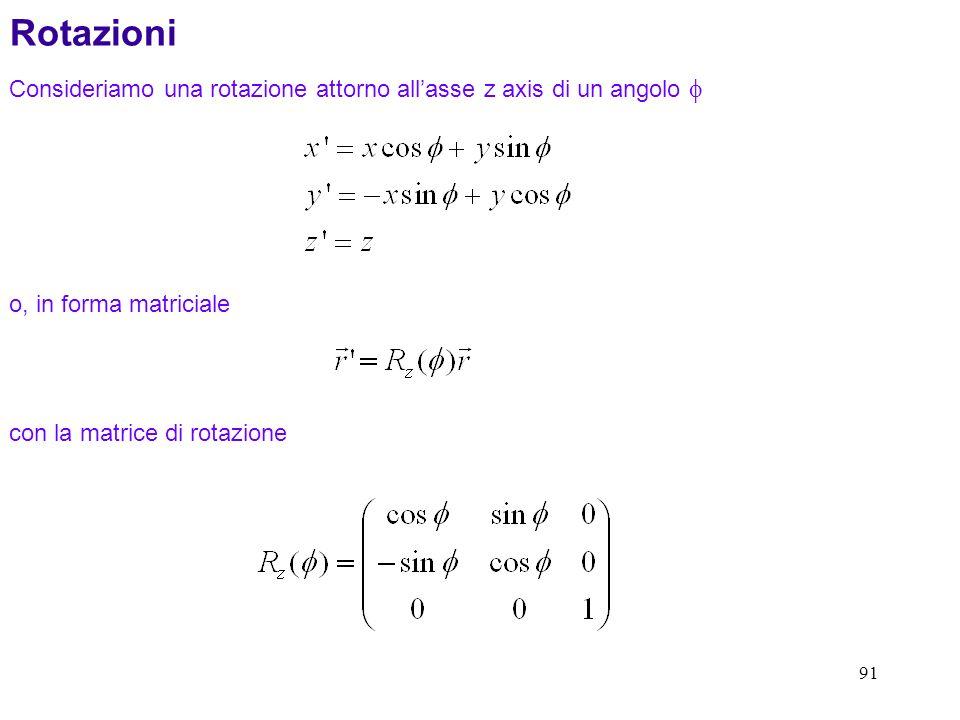 Rotazioni Consideriamo una rotazione attorno all'asse z axis di un angolo f. o, in forma matriciale.
